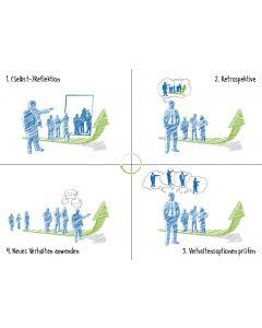 Testprodukt: 3 x Coaching für Führungskräfte